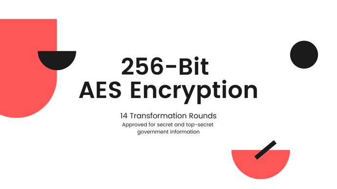 "This is a graphic that reads, ""256-Bit AES Encryption, 14 Transformation Rounds, Approved for secret and top-secret government information."""