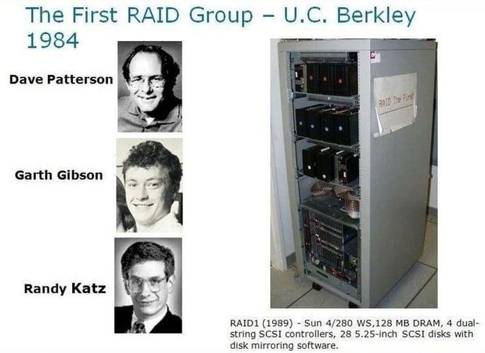 RAID history